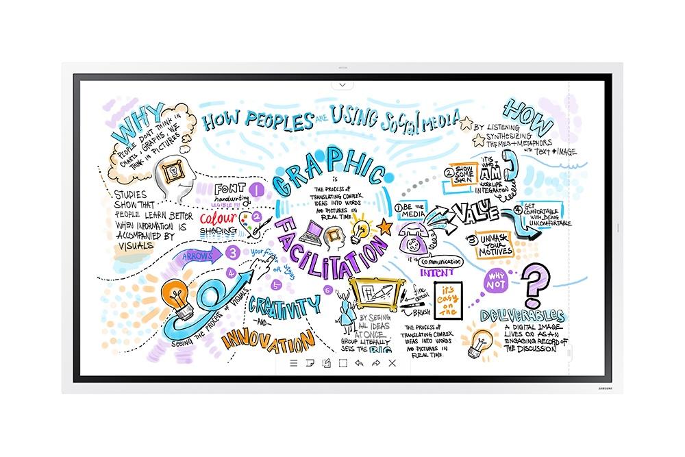 SAMSUNG Samsung Flip 55´´ - Paperboard Digital Tactile