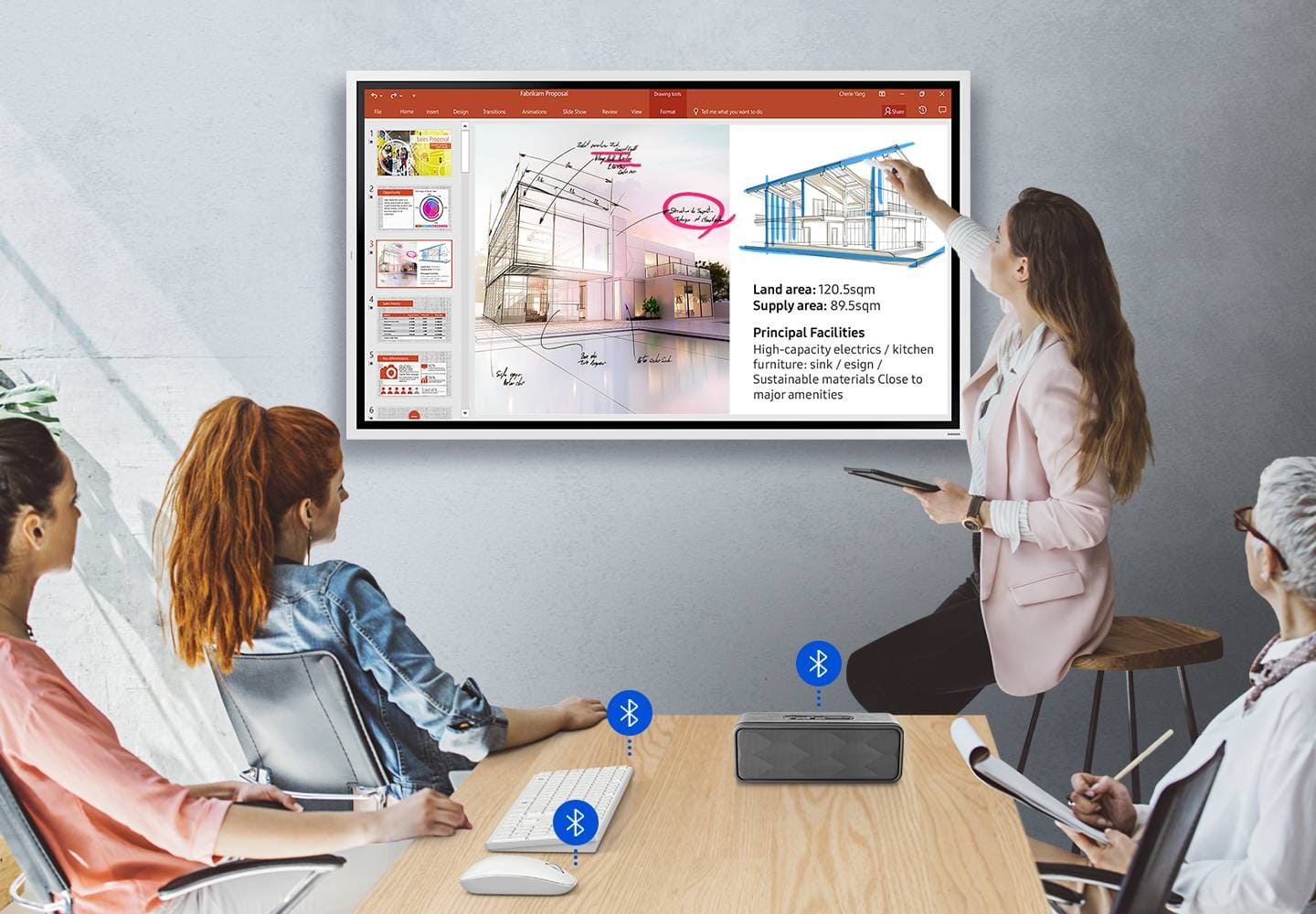 Bundle Samsung Flip - Paperboard digital tactile 55 avec extension de connectivité et support mural rotatif