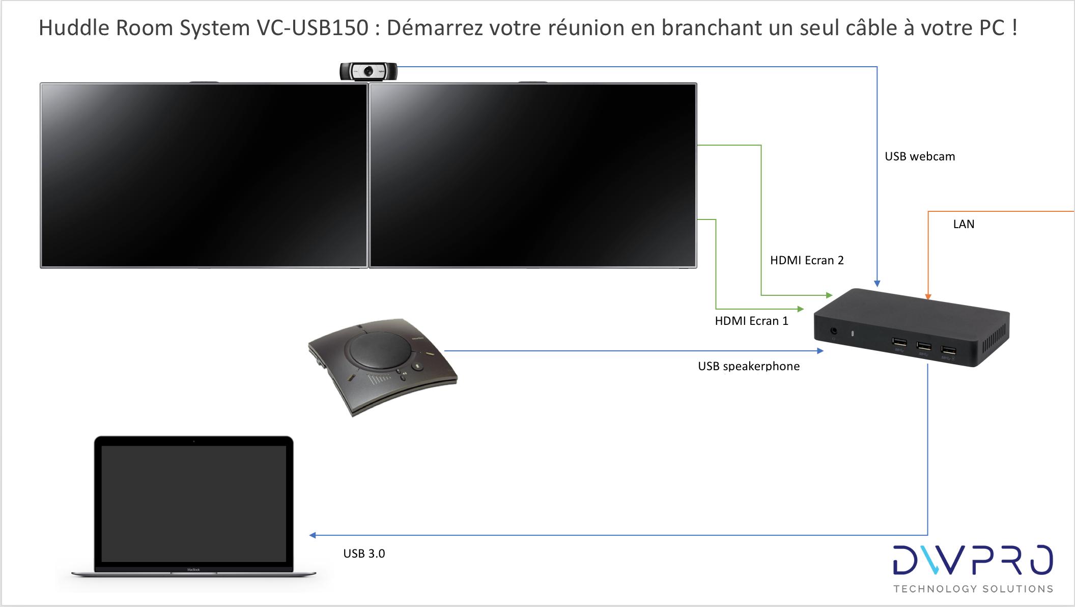 DWPRO VC_USB150 3