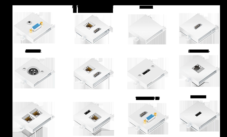 Panconnect Mini