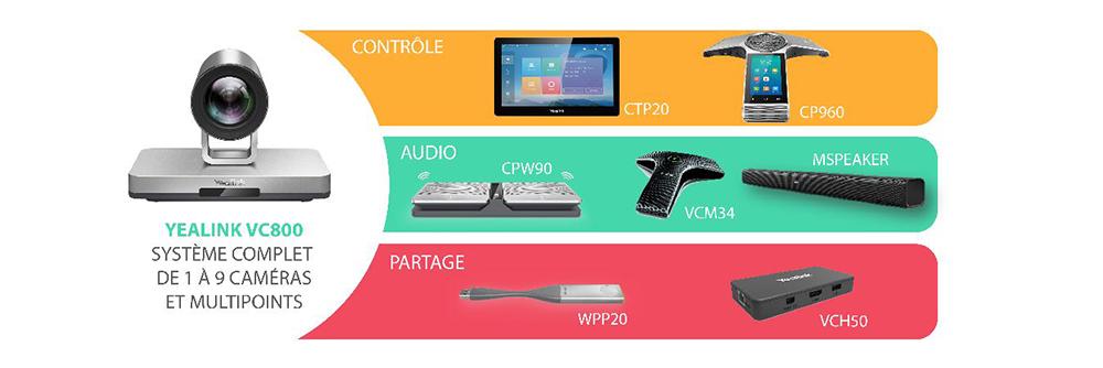 Yealink VC800, un système à la hauteur de vos besoins