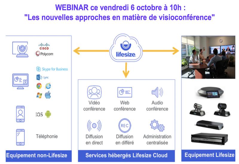 LifeSize-Webinar-Les nouvelles approches en matière de visioconférence